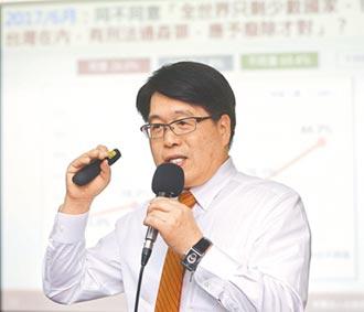 游盈隆:限制中天發言 無助釐清真相