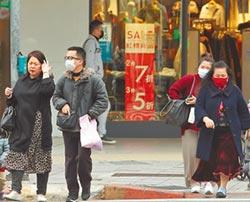 歐美疫情擴大 台經院憂Q4再衰退