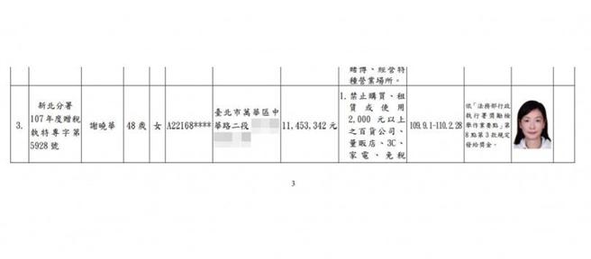 謝曉華因滯欠贈與稅1100多萬元不還,成了欠稅大戶,被執行署下令禁奢半年。(圖/行政執行署通告)