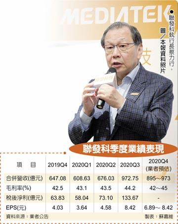 新高 聯發科Q3獲利年增93%