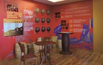 響應台灣咖啡節 劍湖山入園免費喝咖啡 門票再折200
