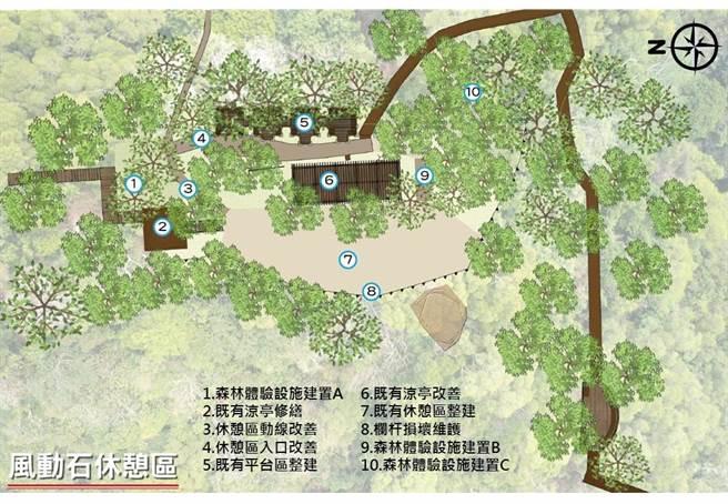 大坑風動石公園周邊整修示意圖。(台中市觀旅局提供/王文吉台中傳真)