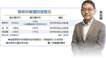 華新科 溢價9.3%收購閎暉