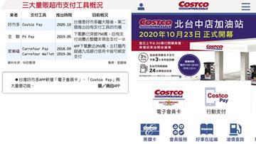 全球第二 台灣好市多推Costco Pay