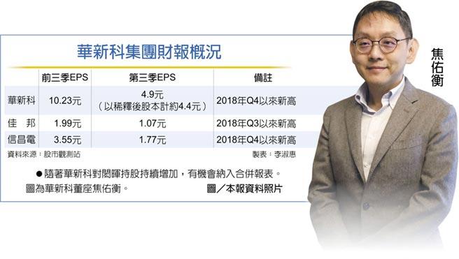 華新科集團財報概況