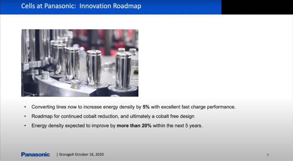 松下著手生產能量密度更高、充電速度更快的新型電池,Model 3 與 Model Y 將直接受惠