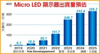 晶電結盟陸廠 量產Micro LED
