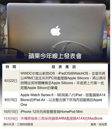 擺脫英特爾平台,推首款ARM核心筆電 蘋果新Mac來了 3台廠最樂