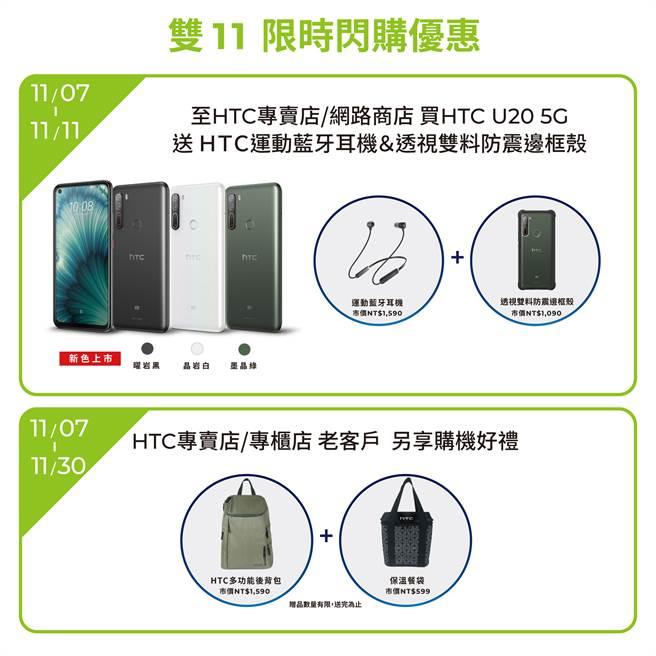 HTC U20 5G雙11閃購優惠贈及老客戶贈禮,老客戶可獲得價值近$5,000好禮。(HTC提供/黃慧雯台北傳真)