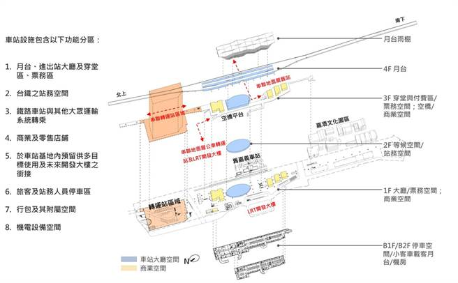 嘉義鐵路高架化規畫新嘉義車站、新國道轉運站示意圖。(嘉義市政府提供)