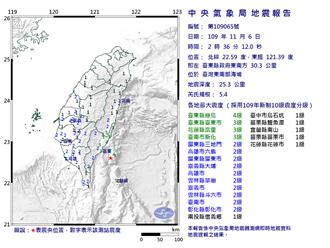 晃很大!台灣東部凌晨02:36規模5.4強震 最大震度台東4級