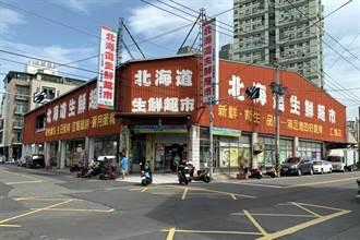 台南人到底多愛吃? 高價店面不是餐廳就是超市