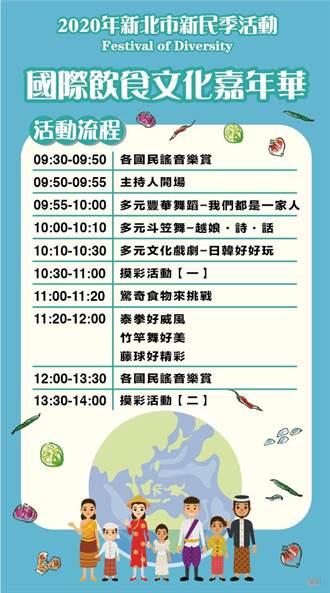 國際飲食文化嘉年華暨新住民家庭親子日 周末登場