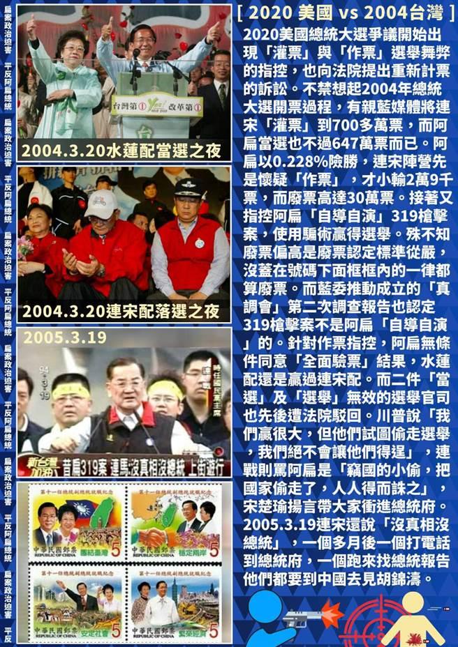 美國大選開票,川普落後控作弊,陳水扁重提2004年台灣大選,也遭疑作票、自導自演槍擊案。(圖/摘自陳水扁臉書)