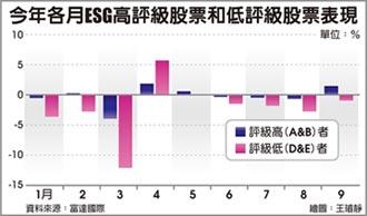 富達:ESG高評級股債表現更勝一籌