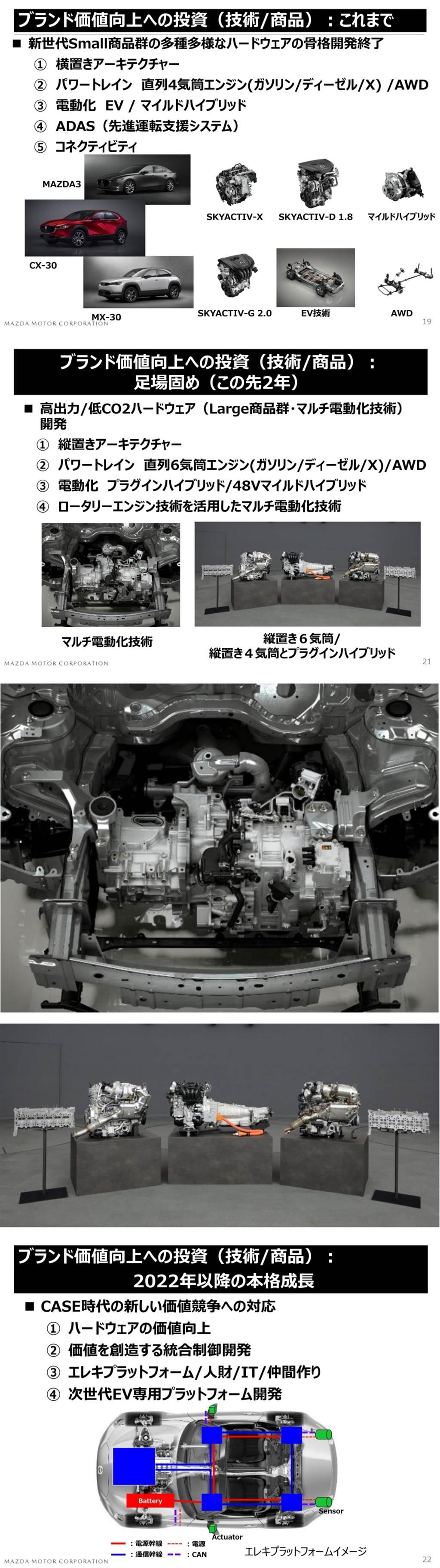 Mazda 公布第二季財報內容,未來投資「大型車商品群」、直六引擎/直四PHEV動力總成公布