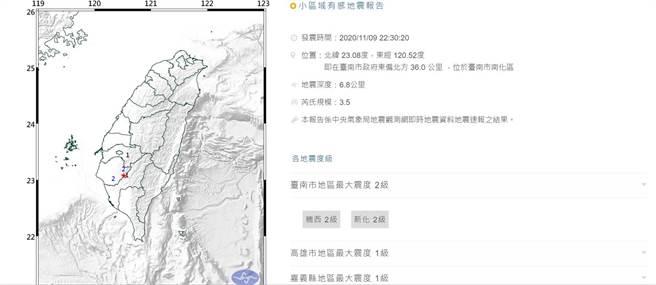 台南市南化山區昨(9)日下午到深夜發生3起小區域淺層有感地震,最大震度芮氏規模3.8,幸好目前無災情傳出。(摘自中央氣象局官網)