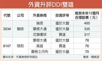 DDI雙雄發光發熱 外資同步升評