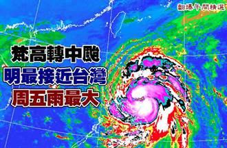 梵高轉中颱!明最接近台灣 周五雨最大