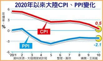 陸10月CPI 刷11年新低
