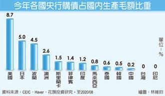 亞債三優勢 靈活穩健投資