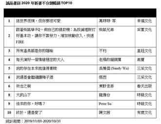 誠品2020暢銷榜 華文作家定安人心領風騷