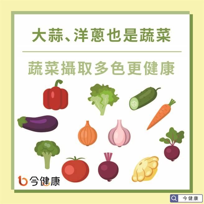 大蒜和洋蔥是非常有利於抗癌的食材之一。(圖/今健康提供)