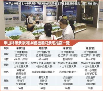 甲山林半年推140億板橋河景宅