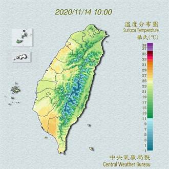 吳德榮:下周二起秋老虎、高溫可達31度以上