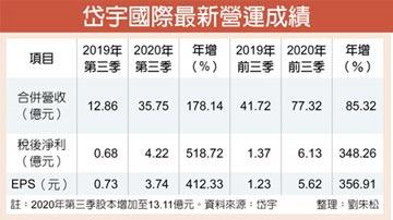 岱宇前三季獲利 年增逾三倍