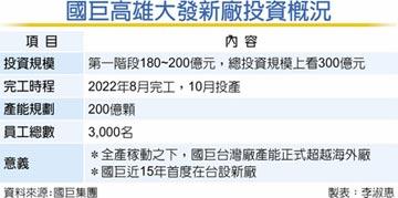 陳泰銘對景氣看法翻多 國巨:農曆年前訂單無虞