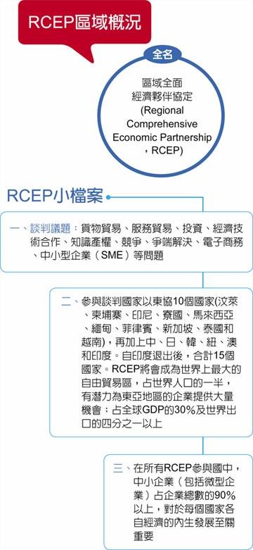 RCEP誕生 區域經濟對抗拉開序幕