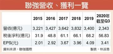 聯強衝高毛利技術服務 年營收估增90%