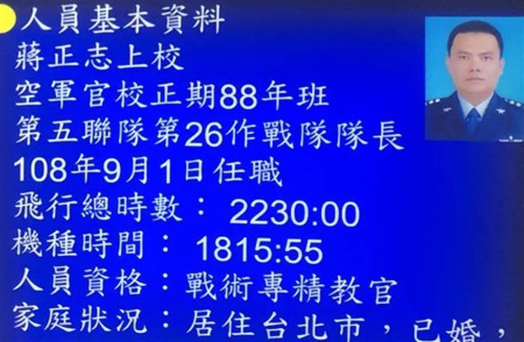 F-16失聯戰機上校飛行官蔣正志,今年45歲,嘉義水上人,已婚無子女。(圖/翻攝自直播畫面)