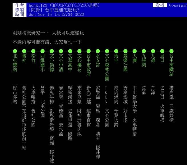 一位鄉民條列出沿線每一站的周圍景點,卻被網友吐槽「不好玩!」(摘自PTT)
