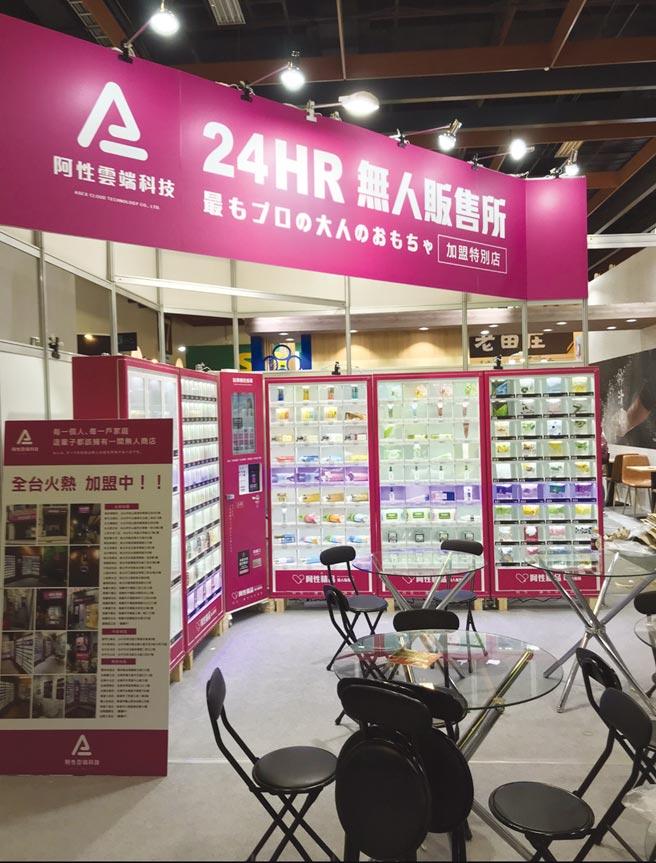 「阿性精品」無人商店為加盟主24小時創造收入。圖╱鴻緯智慧科技提供