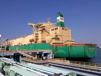 中油、殼牌再合作 進口碳中和液化天然氣