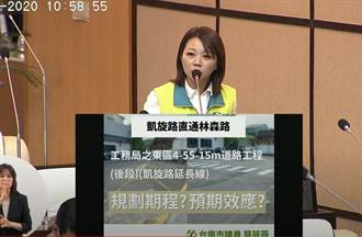 台南東區凱旋路銜接林森路工程 預計明年規畫動工