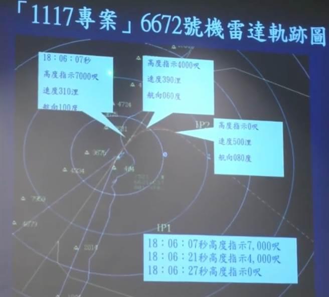 F-16事故關鍵20秒 飛機高度急降7000呎。(空軍司令部記者會資料)