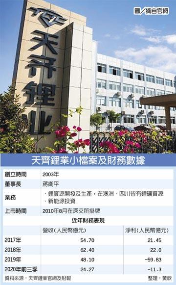 陸鋰王驚爆124億人民幣債務缺口