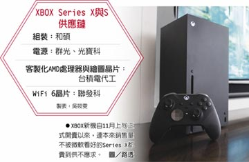 微軟XBOX大缺貨 供應鏈嗨翻