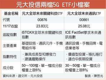 5G主題ETF 迎建設成長起飛期