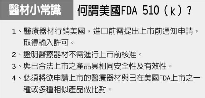 醫材小常識  何謂美國FDA 510(k)?
