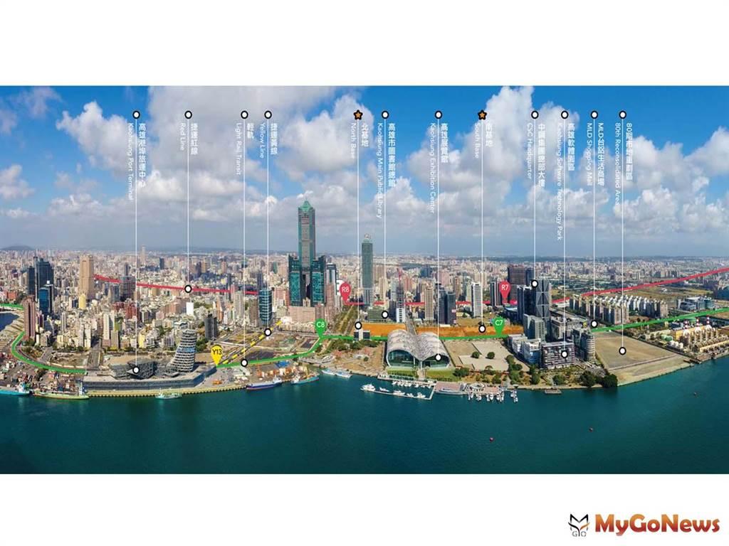 亞灣特貿三都市計畫公展參考台北南港大計畫發展模式採「公辦都更、增加住宅比例」雙管齊下(圖/高雄市政府)