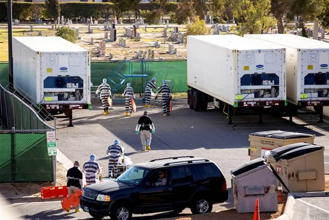 美國德州艾爾帕索新冠疫情嚴峻,法醫辦公室外圍停放一排冷藏貨車,充當行動停屍間。(圖/路透社)