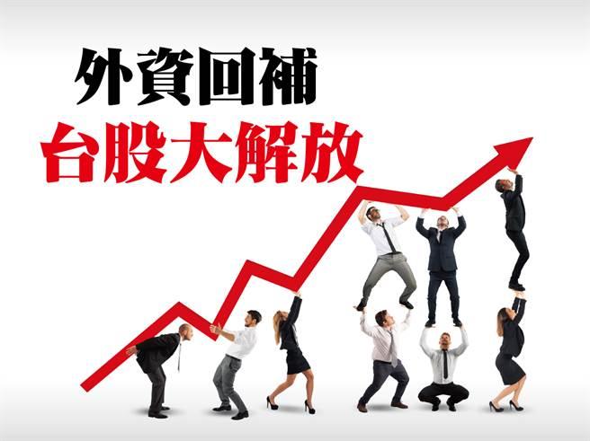 外資回補台股大解放。(圖/先探投資週刊提供)