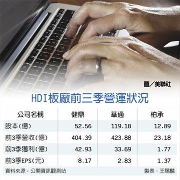 HDI需求火 PCB廠拚擴產