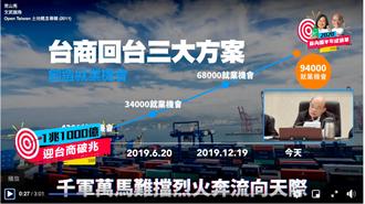 內閣改組頻傳 蘇揆臉書秀護國團隊半年成績單