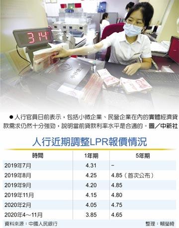 陸LPR 連七月不動 惟市場預期升息增溫