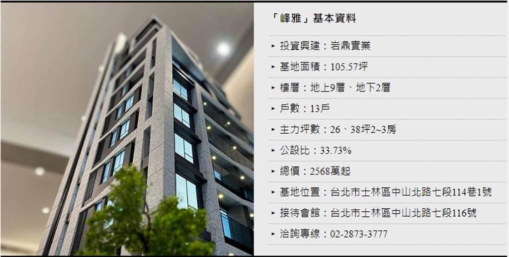 【天母】中山北路七段最親民「峰雅」2568~3598萬起含車位買2~3房